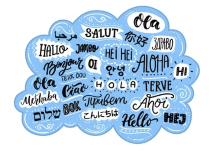 Source: https://www.shutterstock.com/image-vector/handwritten-word-hello-different-languages-french-1129371326