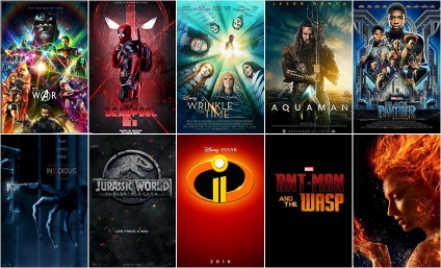 TOP FIVE MOVIES TO SEE IN 2018