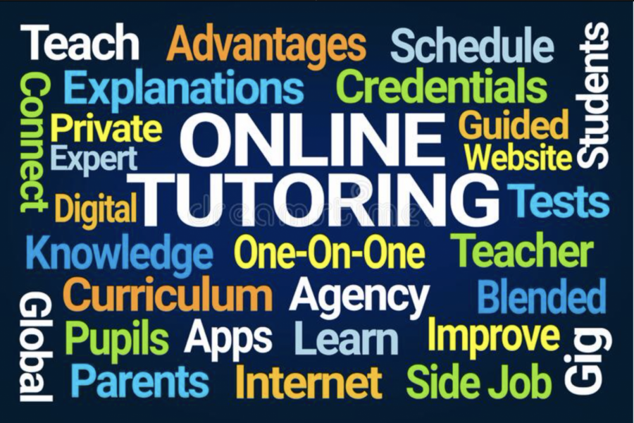 https://www.dreamstime.com/online-tutoring-word-cloud-blue-background-online-tutoring-word-cloud-image200383587