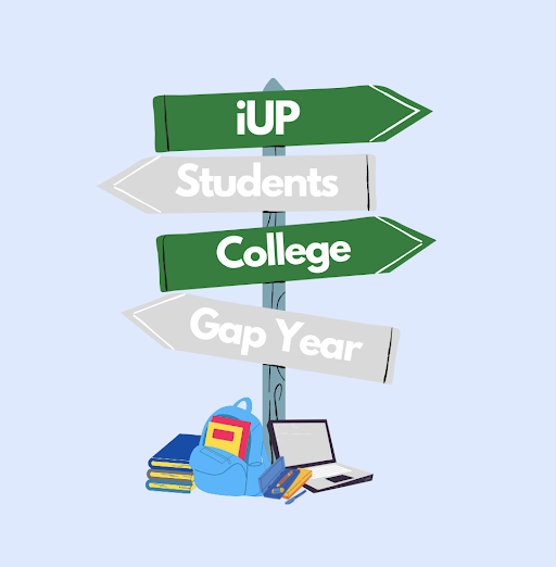 Should IUP Students Consider Taking a Gap Year?